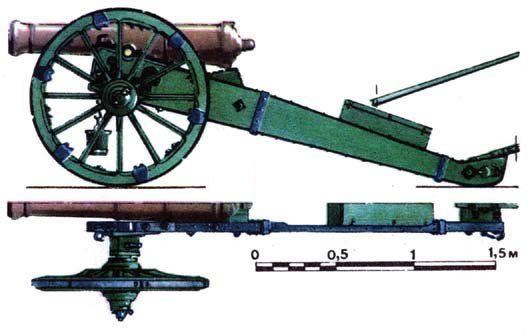 12-фунтовая пушка