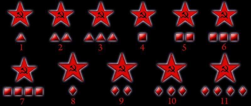 красные звезды и под ними треугольники для младших командиров, квадраты для среднего комсостава и ромбы для старших.