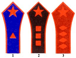Military Uniform and insignia 4