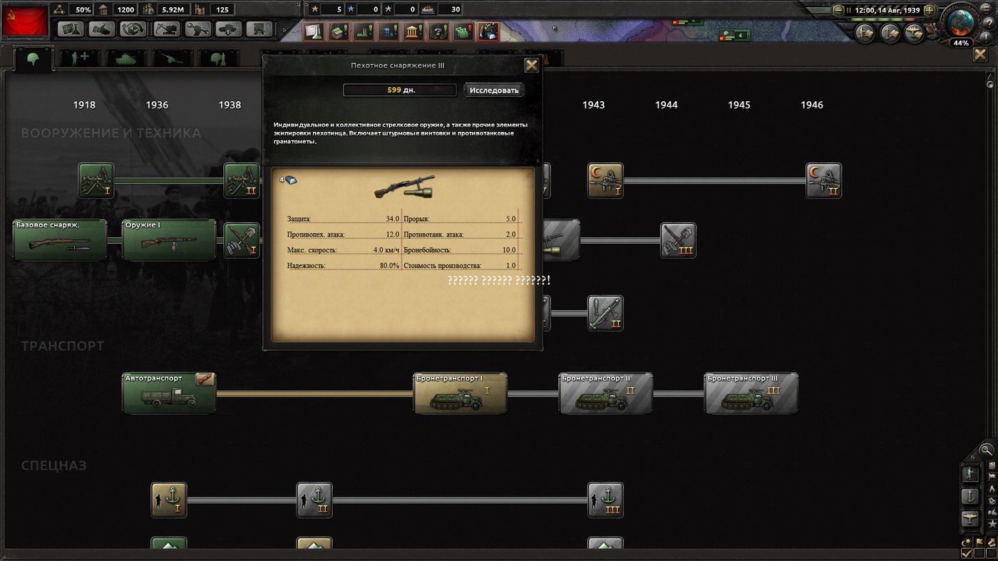 Hearts of Iron 4 - обзор игры