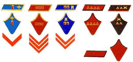 Капитан (ВВС). Старший лейтенант (пехота). Лейтенант (кавалерия). Старшина (пехота). Отделенный командир (артиллерия). Красноармеец (пехота)