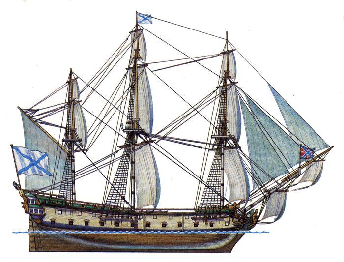 Линейный корабль Евстафий